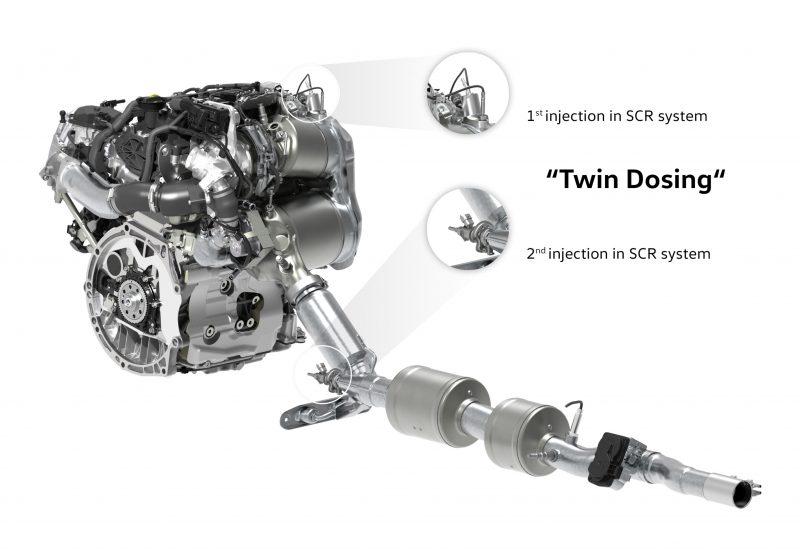 Emissioni NOX ridotte dell' 80% con il twin dosing di VW